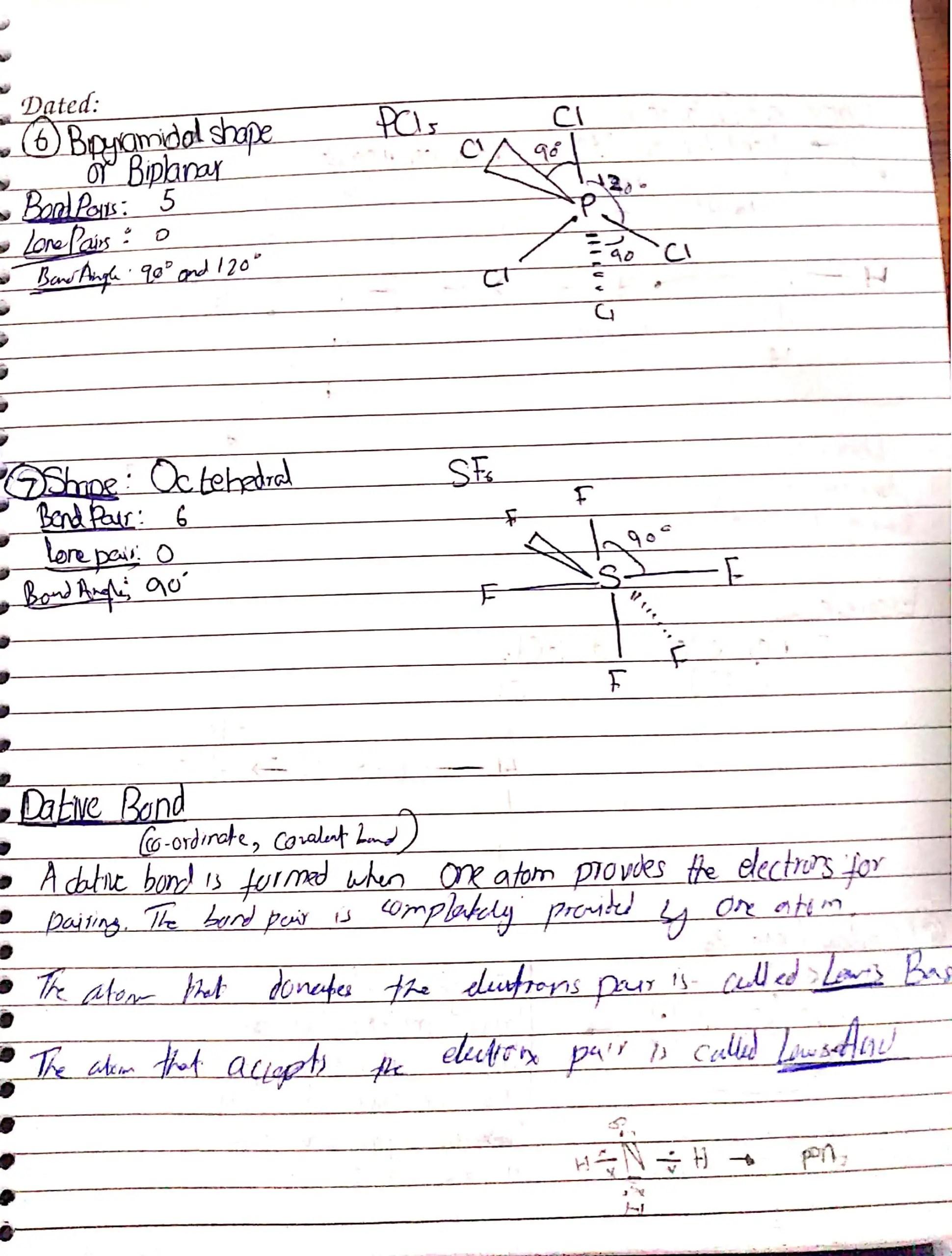 chemical bonding Sir Kashif_28