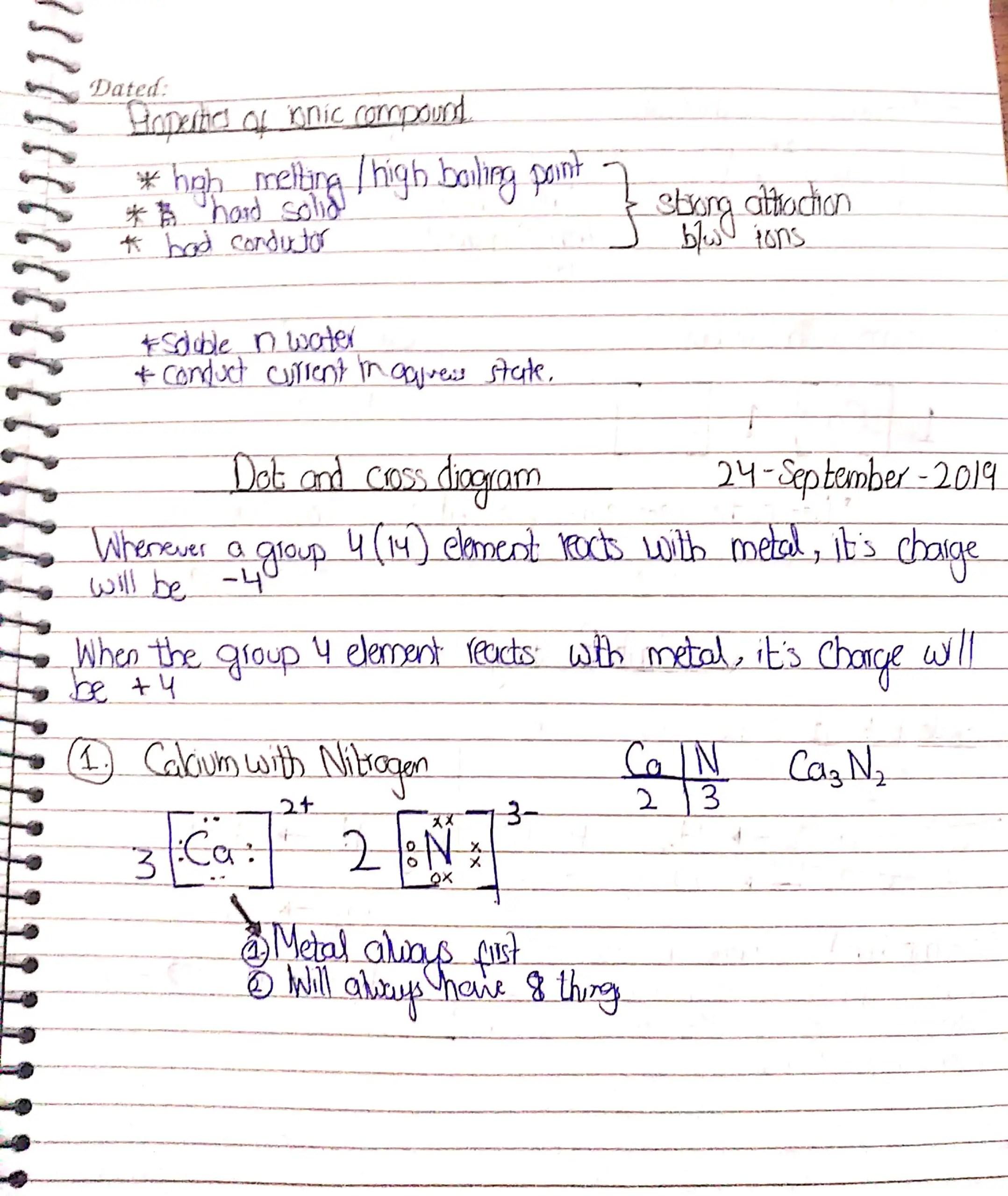chemical bonding Sir Kashif_6