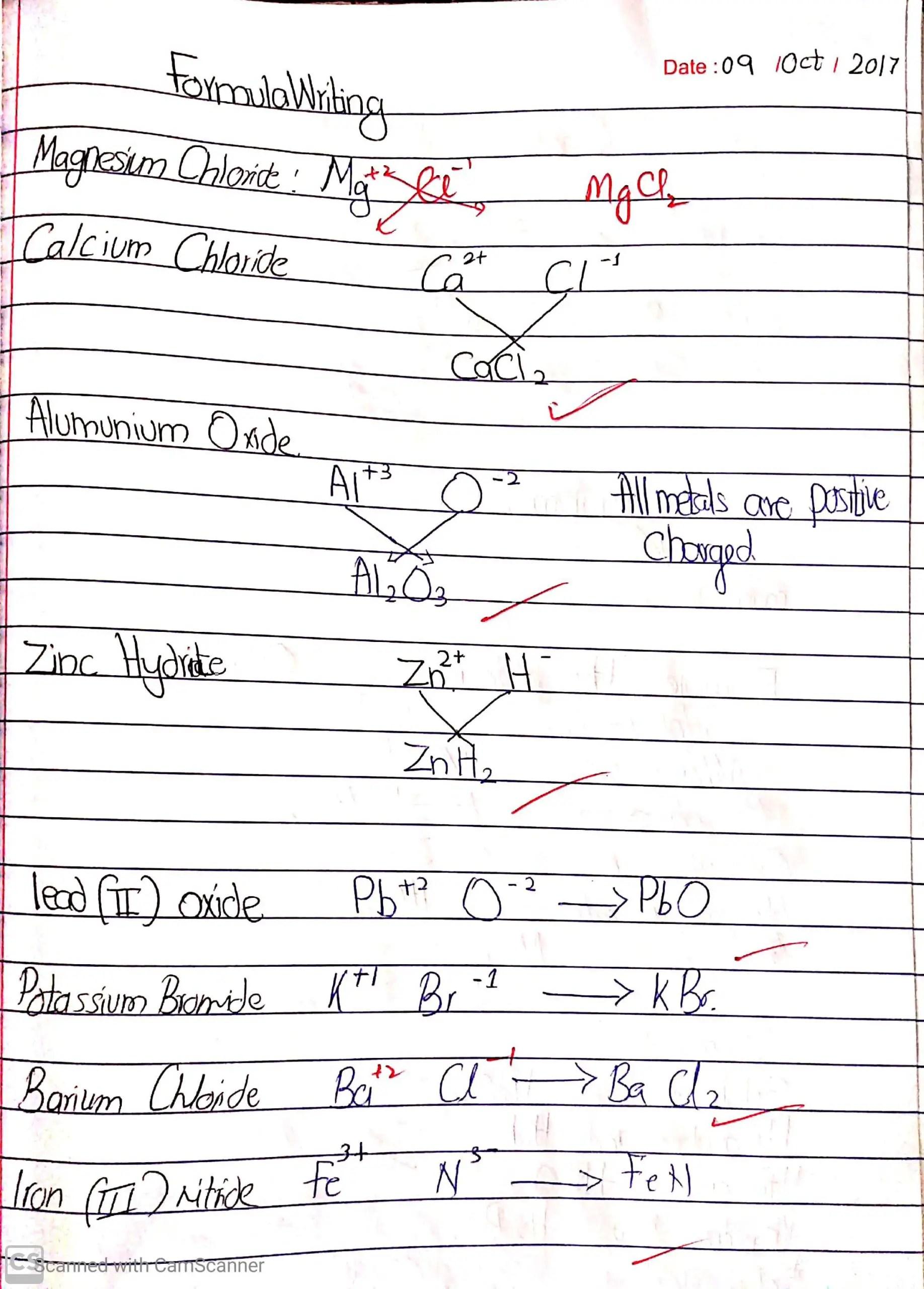 Formula Writing and Balancing of Equation_1