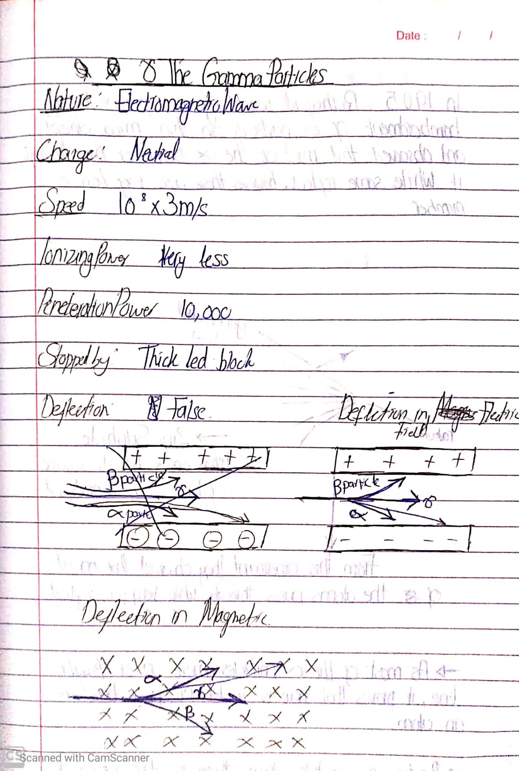 Nuclear Physics igcse_5