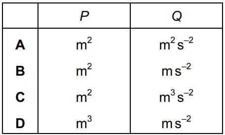 Quiz Test 1