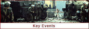 Key events of the conflict