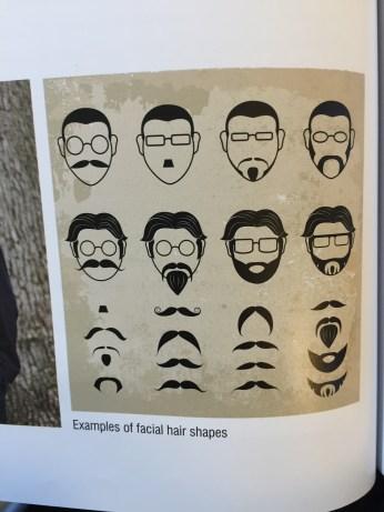 Facial topiary chart