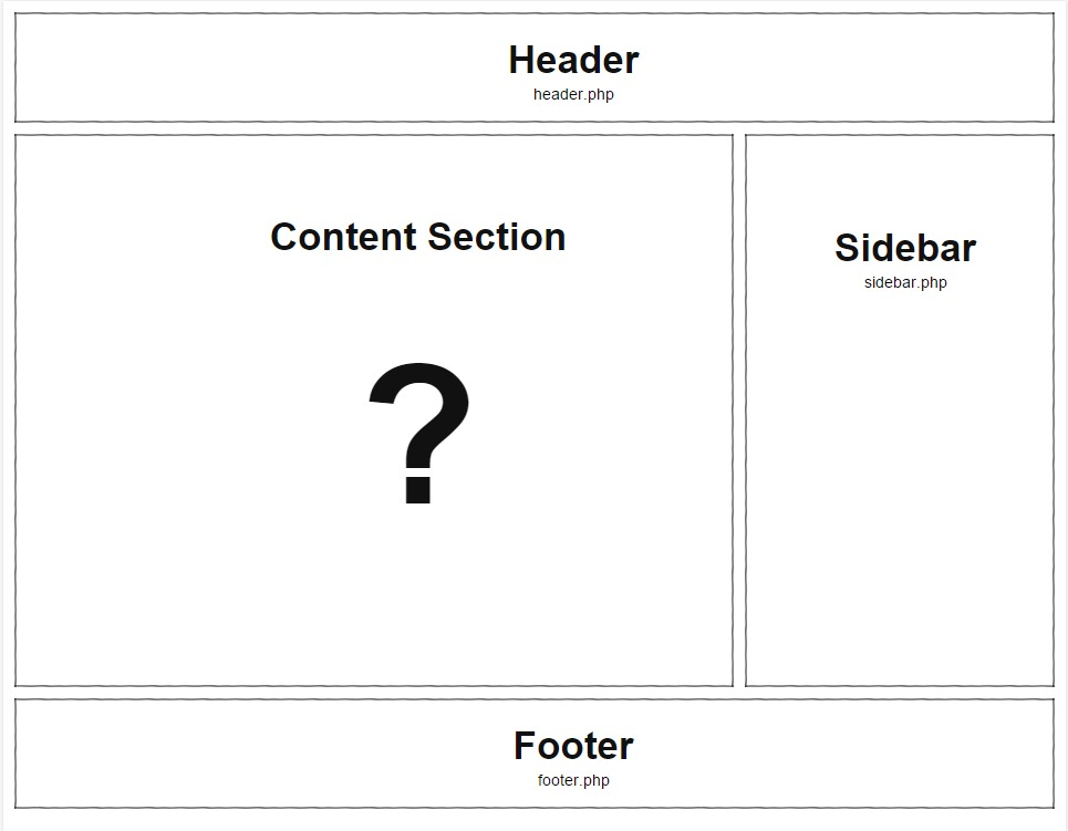 basic-wordpress-site-structure