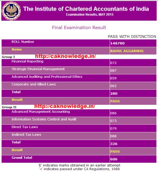 CA Final Topper May 2015 Rahul Aggarwal Marksheet