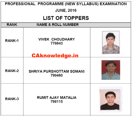CS Professional Toppers List June 2016 - New Syllabus