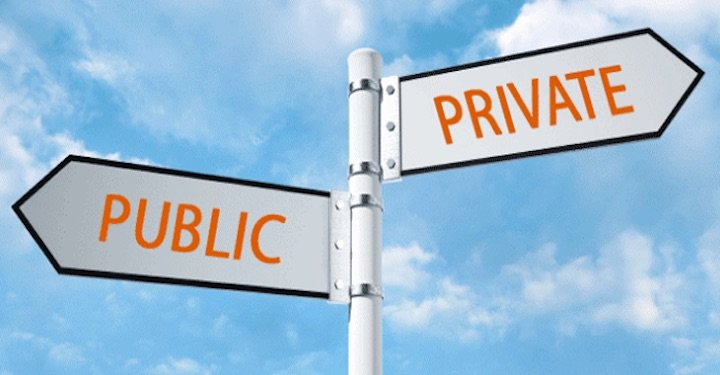 Difference between Public & Private Companies