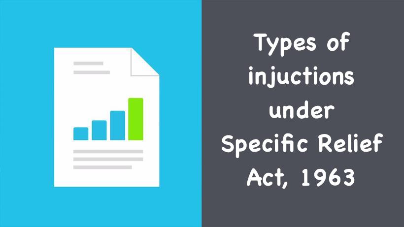 Types of injuctions under Specific Relief Act, 1963