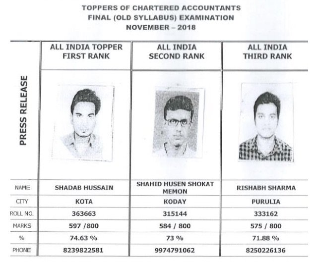 CA Final Toppers Nov 2018 old