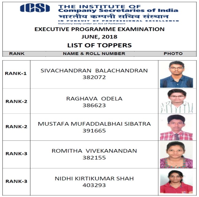 CS Executive Toppers list June 2018