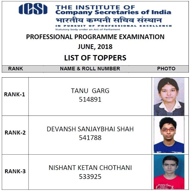 CS Professional Toppers List June 2018