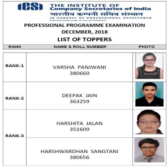 CS Professional Toppers list Dec 2018