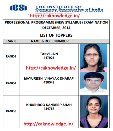 CS Professional Toppers List Dec 2014 New Syllabus