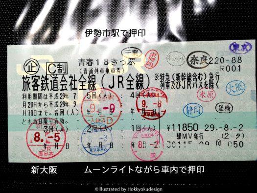 青春18きっぷ 券面 下車印も押していただけました。