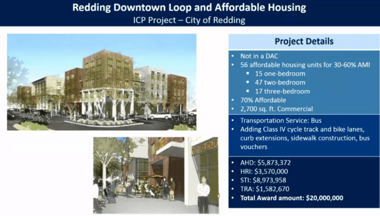 Affordable Housing and Sustainable Communities Projects Funded by