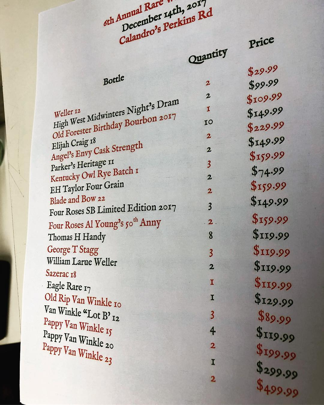 Here is the full line up for tonight with prices! 58 bottles total! #liquor #rarewhiskeyraffle…
