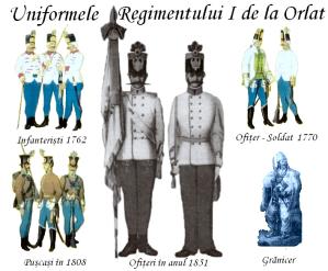 Uniformele Regimentului Orlățean