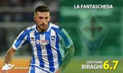 fantascheda-CRISTIANO-BIRAGHI