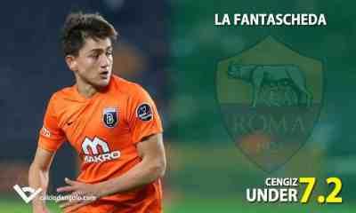 fantascheda-Cengiz-Under-Roma