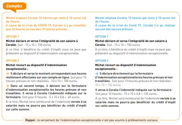 indemnisation exceptionnelle covid-19