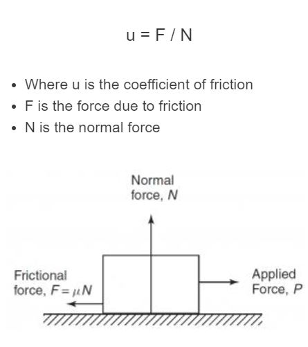 coefficient of friction formula