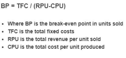 break even point formula