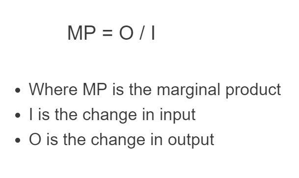 marginal product formula