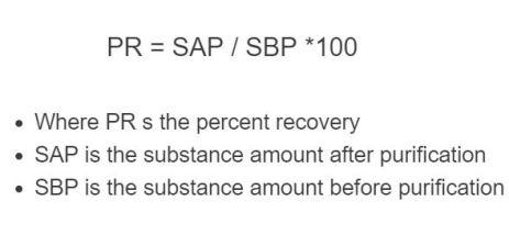 percent recovery calculator