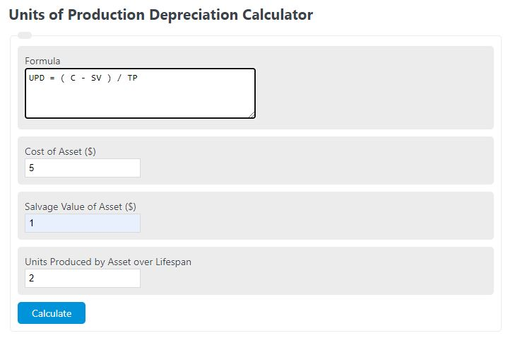 Units of Production Depreciation Calculator