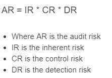 audit risk formula