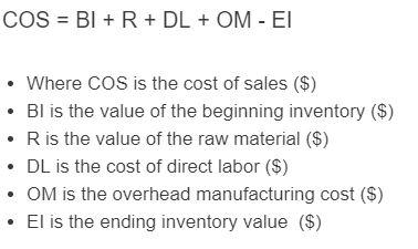cost of sales formula