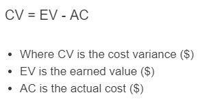 cost variance formula