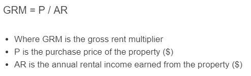 gross rent multiplier formula