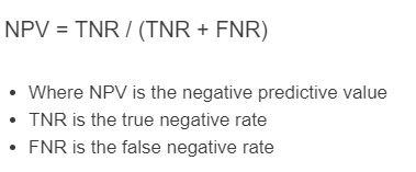 negative predictive value formula