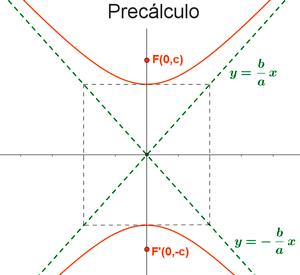 precálculo