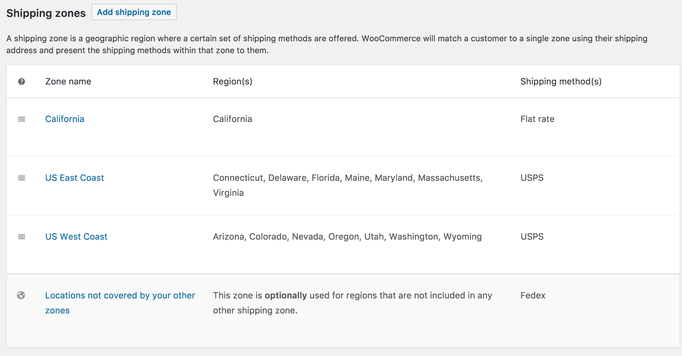 A screenshot of shipping zones in WooCommerce