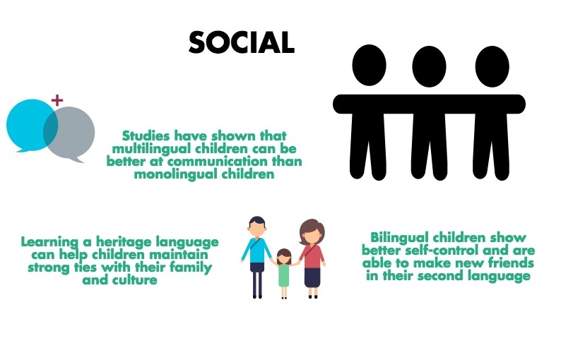 The Bilingual Advantage | CALEC