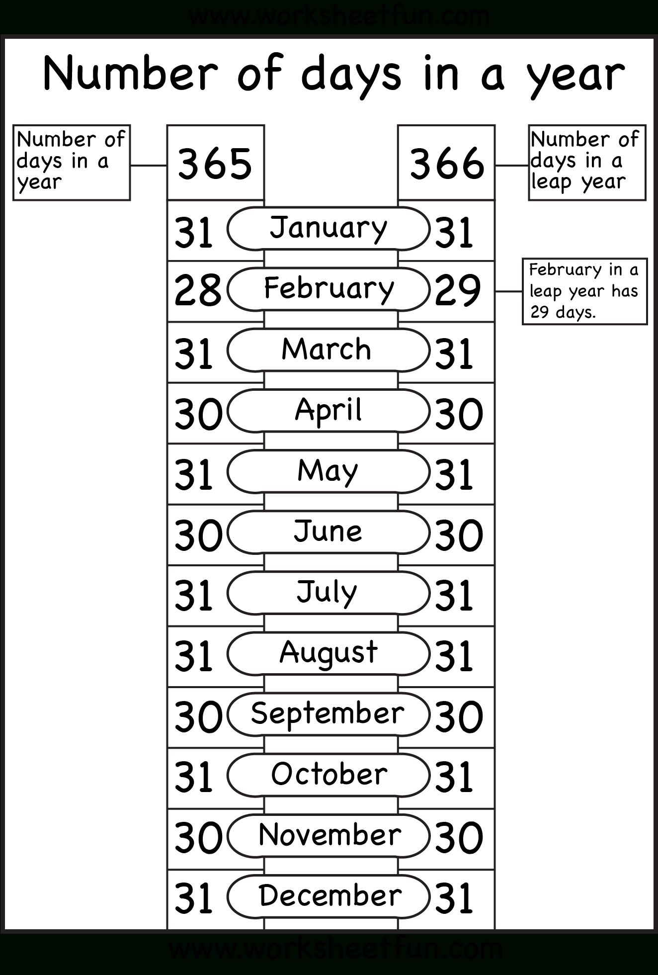 Days Of Month With Number