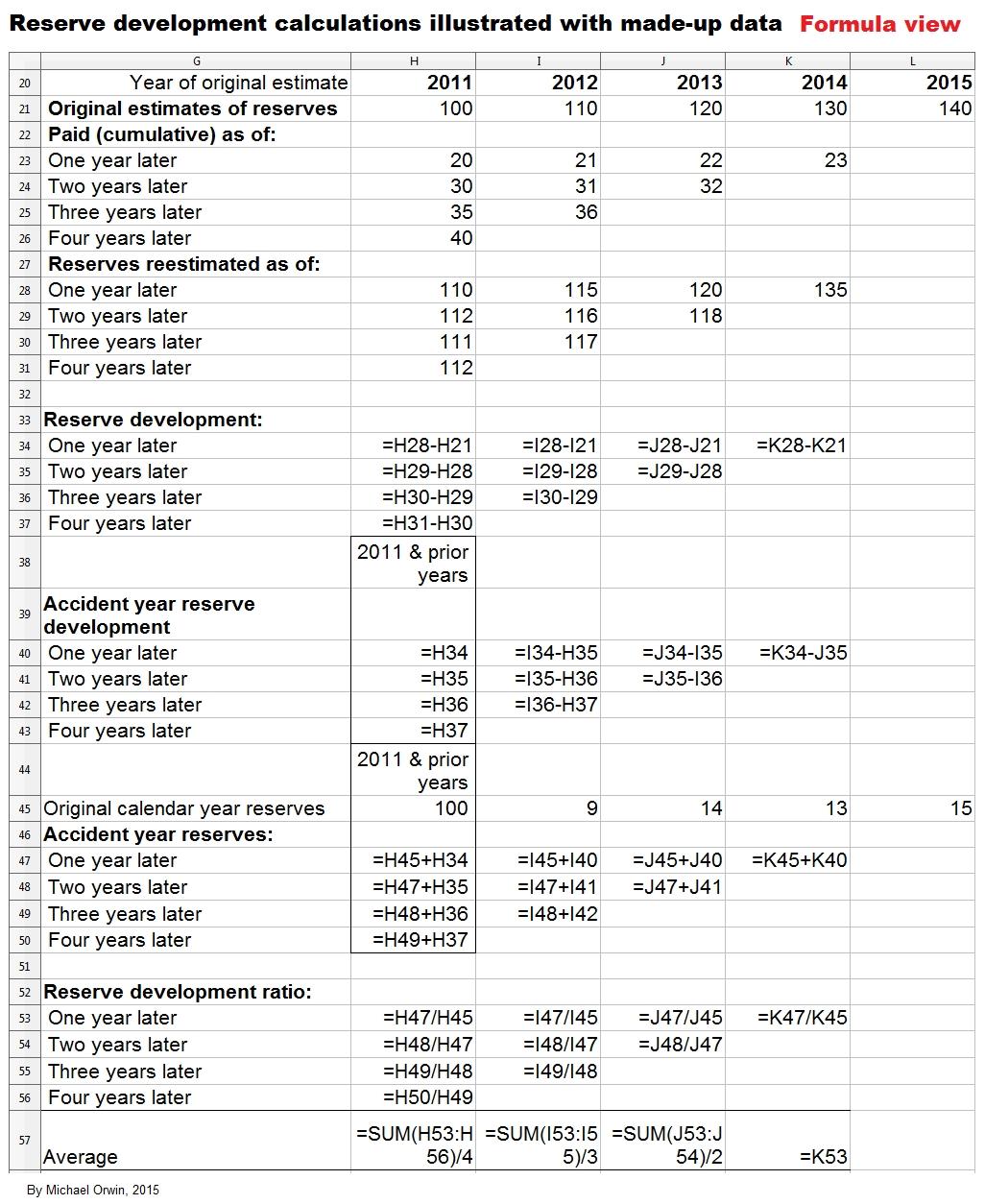 Calendar Year Definition Insurance