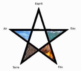 calendrier lunaire tracer le pentagramme 11