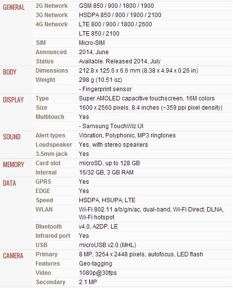 "Samsung Galaxy Tab S 8.4"" specification2"