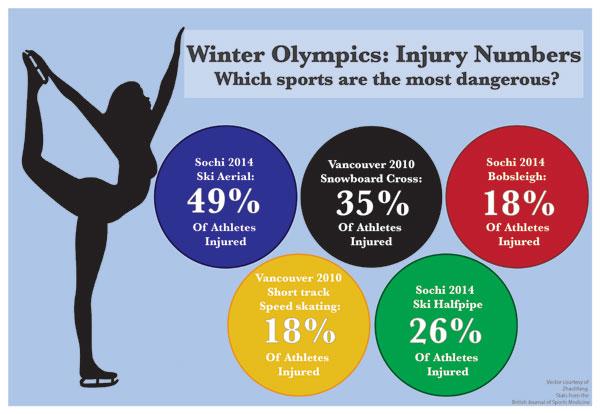 Nicholson Info Olympics