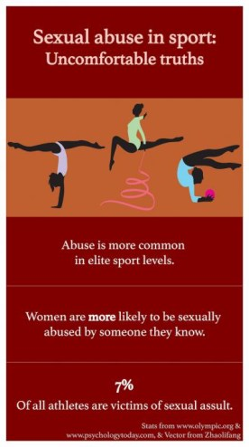 Sexualabuseinfographic 01 copy copy copy