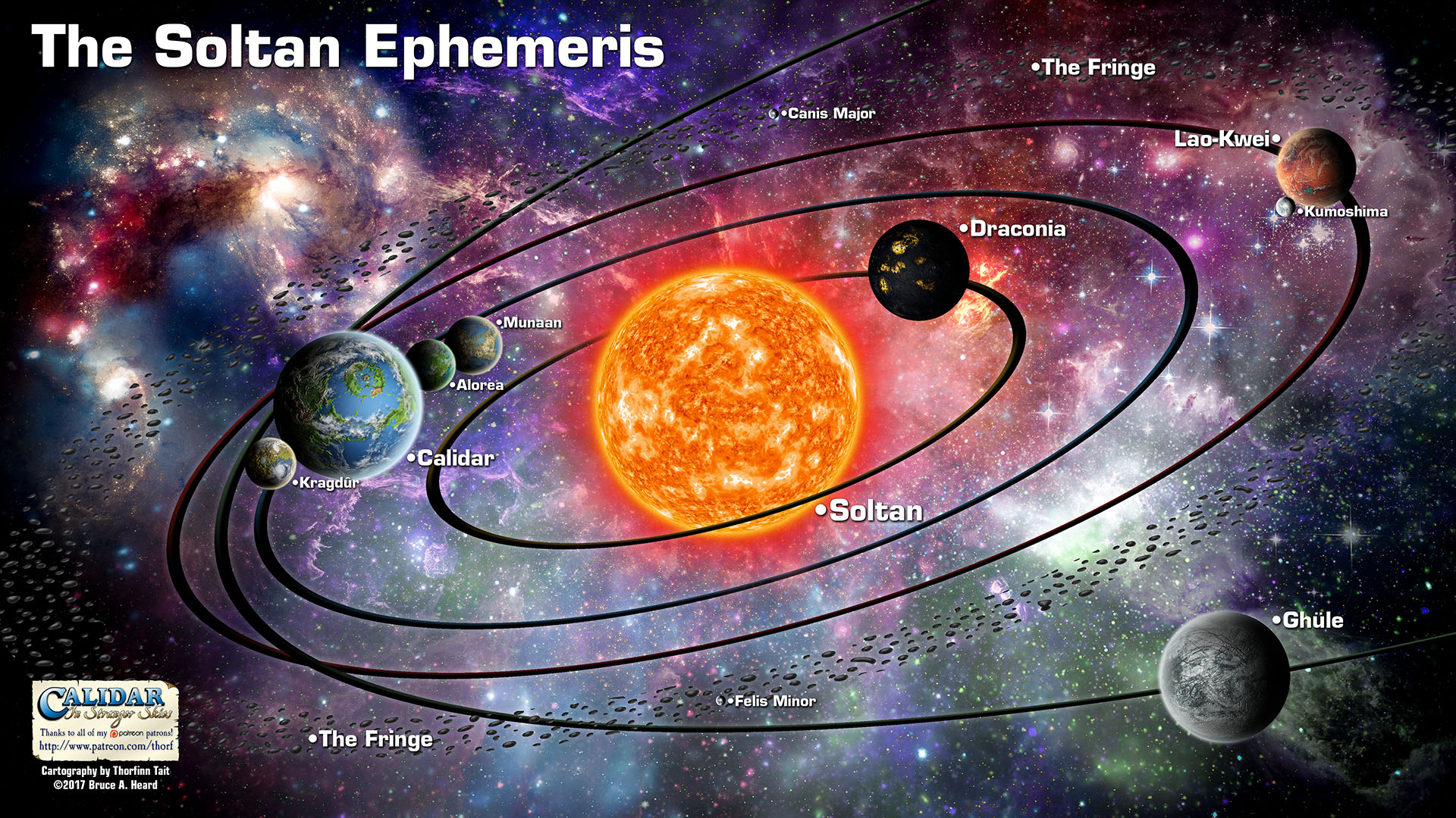 Soltan Ephemeris Illustration