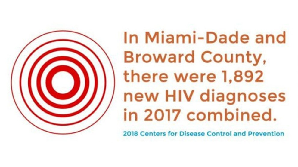 HIV and Miami Dade and Broward