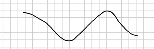 Step 1: Drawing a wavy line
