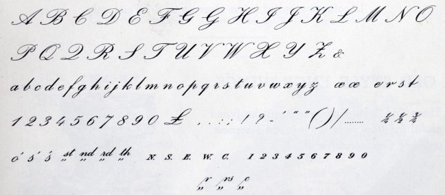 Copperplate Calligraphy Alphabets A-Z