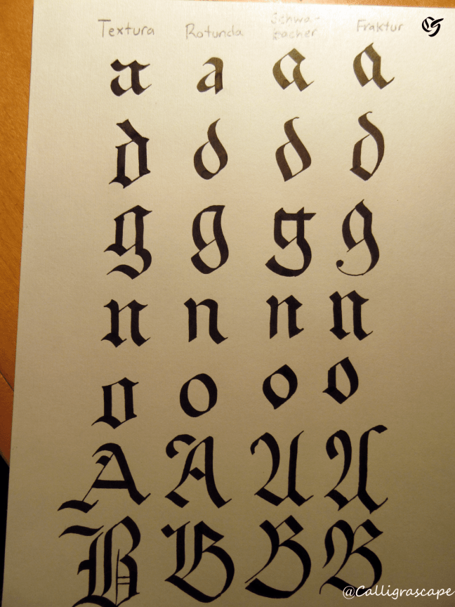 Blackletter Gothic Calligraphy For Beginners