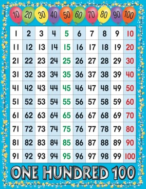 Number Chart  Numbers 1100 | Calloway House