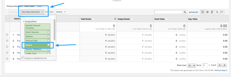 Track source of call on Google Analytics